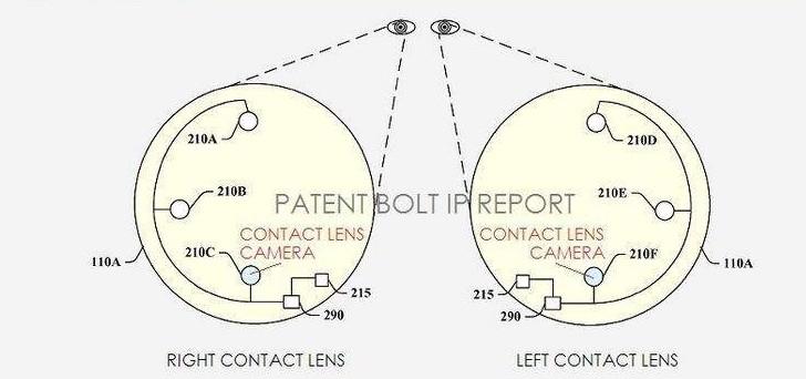 Foto: Patent Bolt,