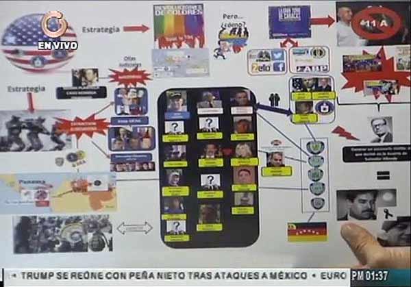 Presunto plan de golpe de estado | Foto: captura