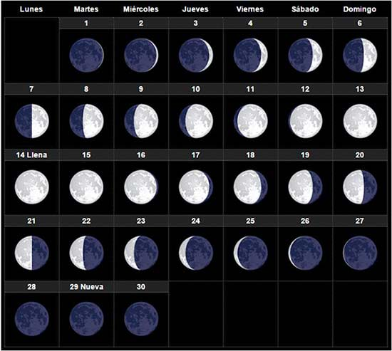 Calendario lunar de noviembre-2016 | Imagen: tutiempo.net