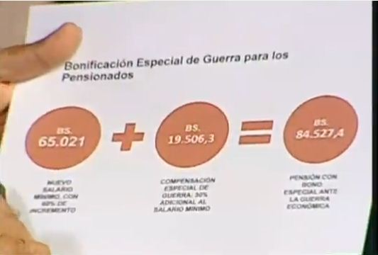 aumento de los pensiones | captura de video