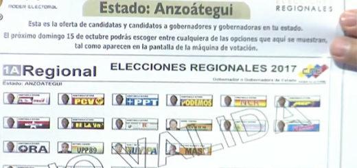 El rector Luis Emilio Rondón explicó proceso de sustitución de candidatos | Foto: Globovisión