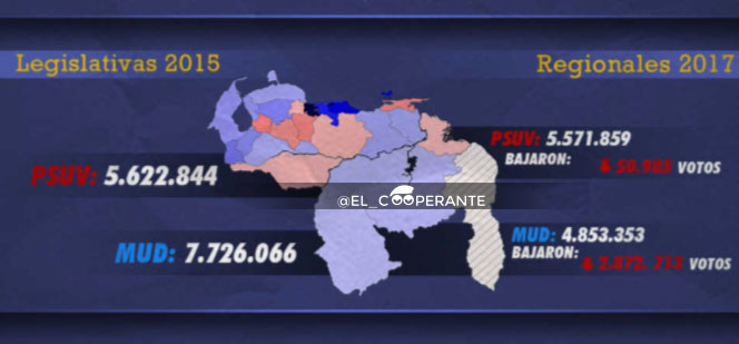 Imagen: El Cooperante