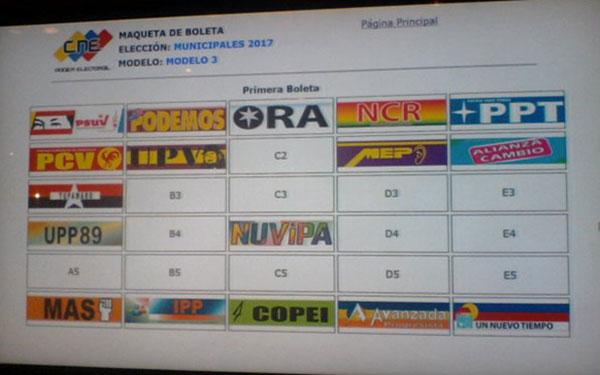 Boleta electoral para elecciones municipales   Foto: AVN