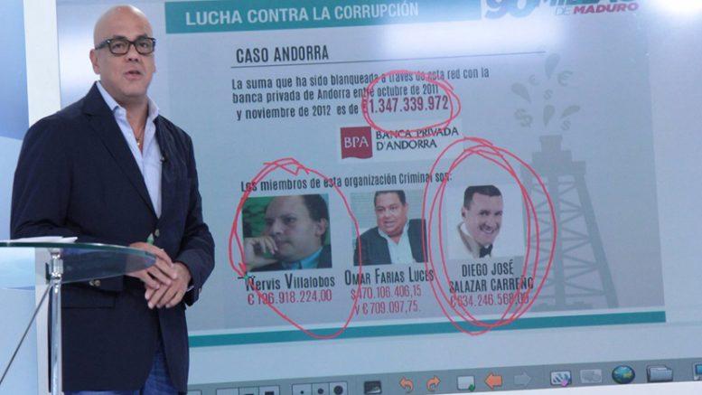 Jorge Rodríguez | Foto cortesía