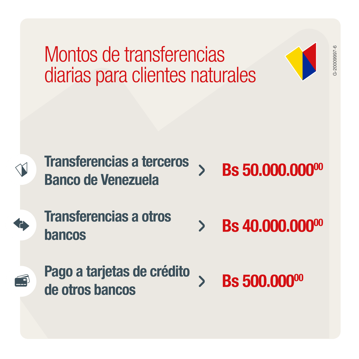 Nuevos Limites Para Transferencias Y Pago De Tarjetas De